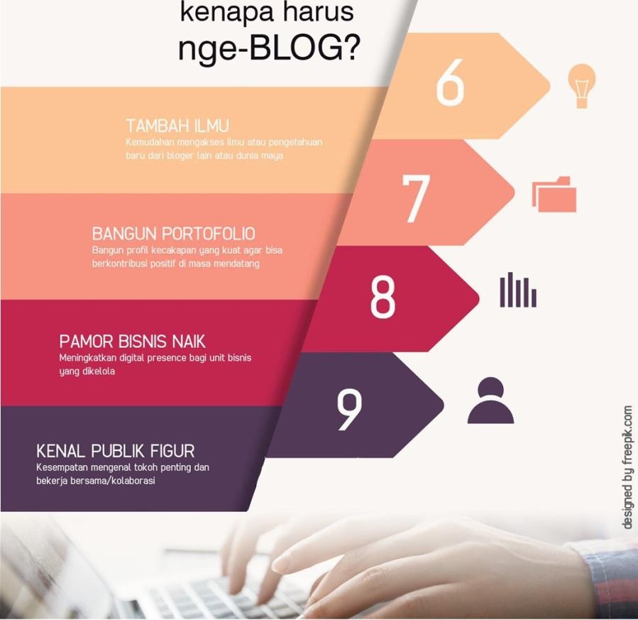 alasan ngeblog2