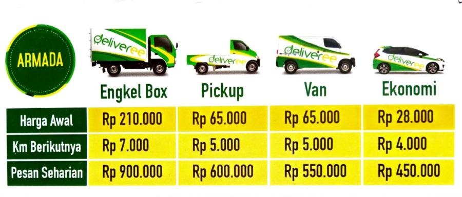 harga deliveree - Copy