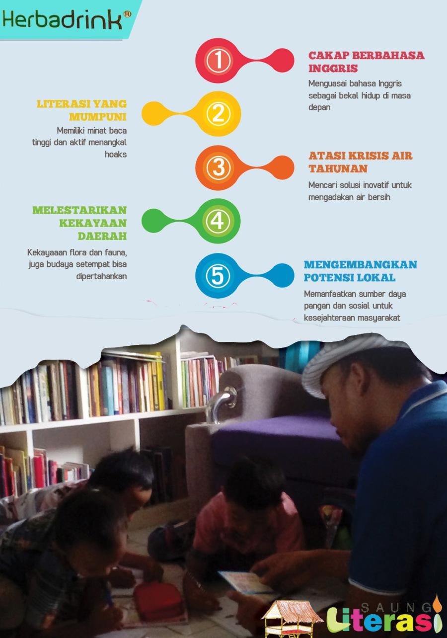 target saung literasi