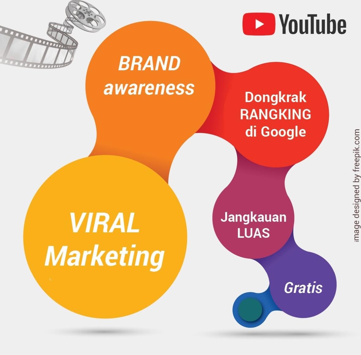 youtube 4 m3