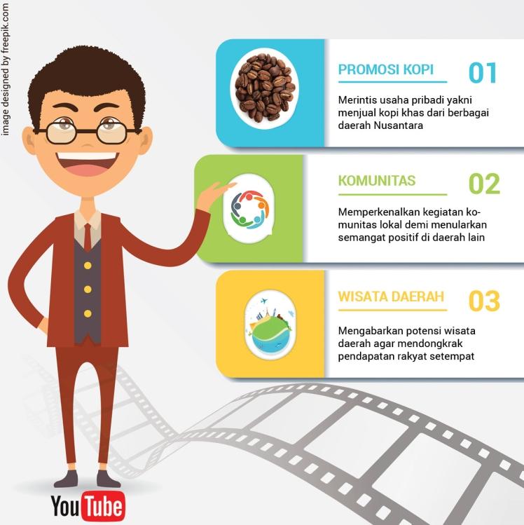 youtube 4 mw.jpg